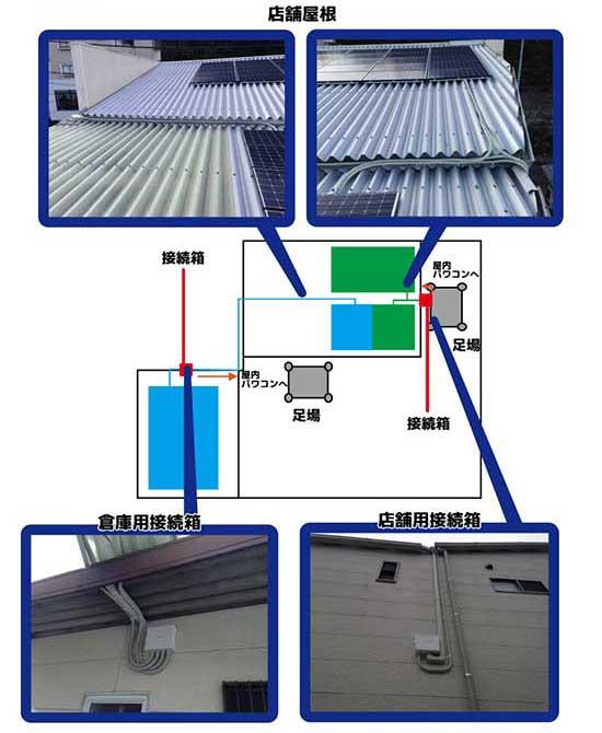 三興電気太陽光発電システム設置の流れその5