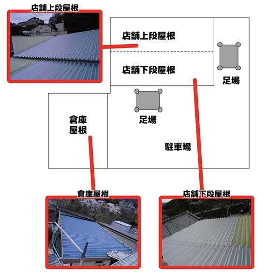 三興電気太陽光発電システム設置の流れその2