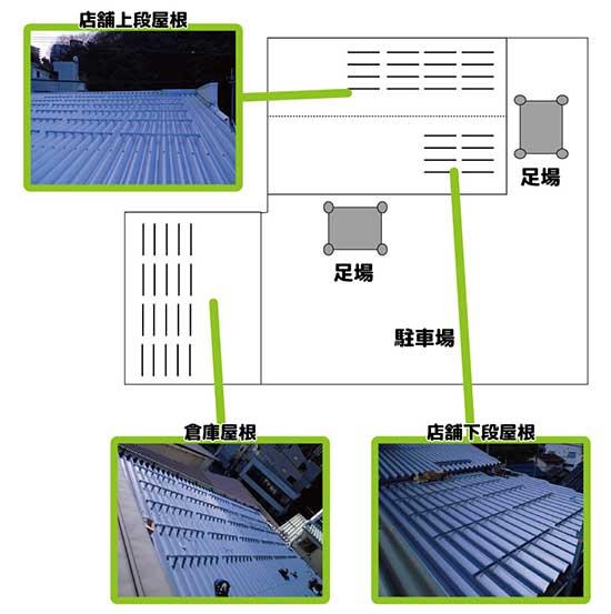 三興電気太陽光発電システム設置の流れその3