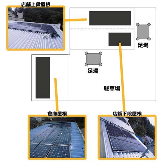 三興電気太陽光発電システム設置の流れその4